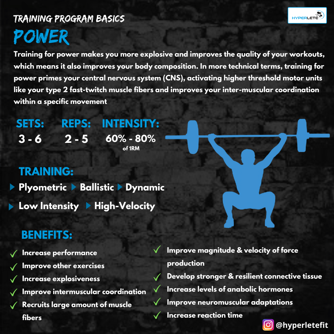 Power Training Overview