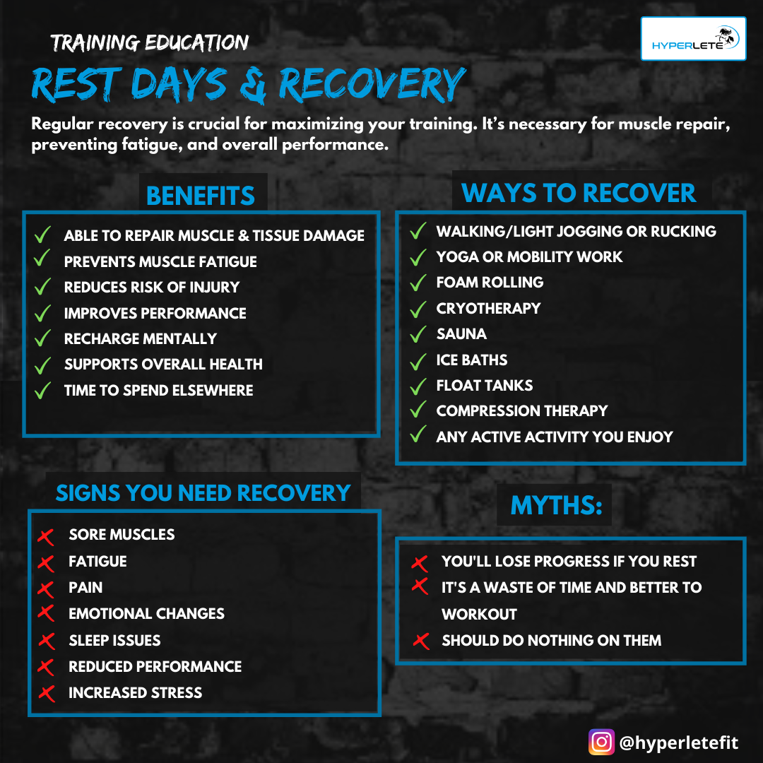 Rest Days & Recovery Overview