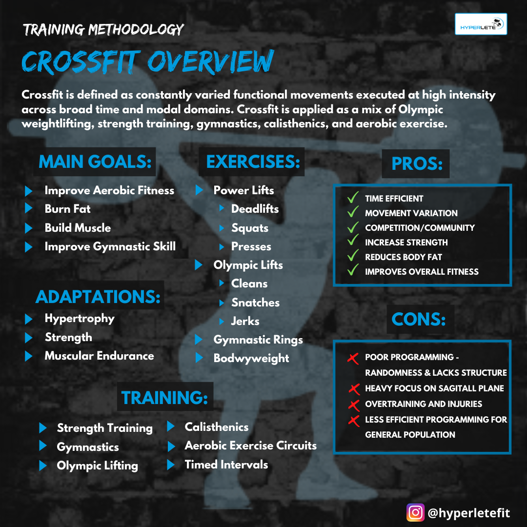 Training Methodology: Crossfit Overview